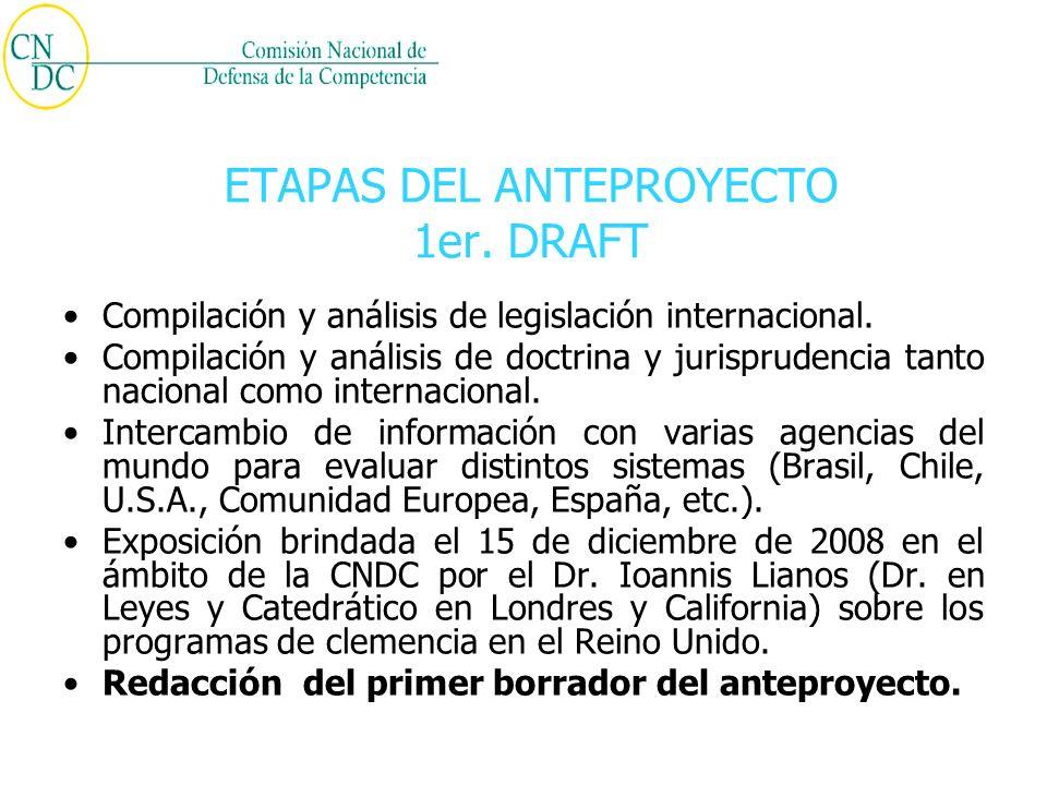 ETAPAS DEL ANTEPROYECTO 1er. DRAFT Compilación y análisis de legislación internacional.