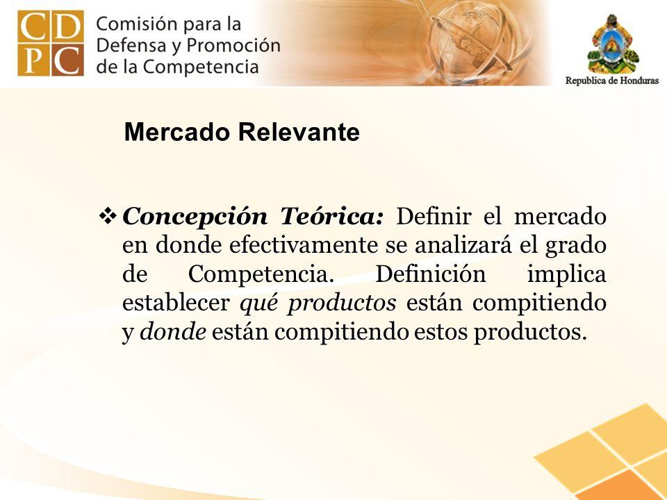 Mercado Relevante Concepción Teórica: Definir el mercado en donde efectivamente se analizará el grado de Competencia. Definición implica establecer qu