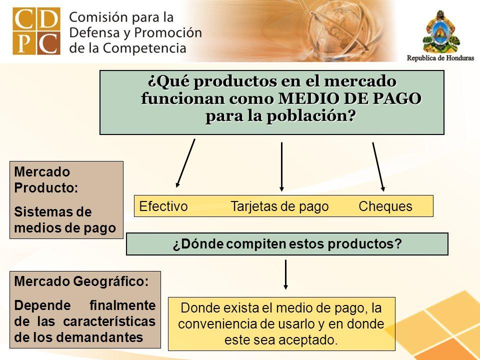 Mercado Relevante ¿Qué productos en el mercado funcionan como MEDIO DE PAGO para la población? Efectivo Tarjetas de pago Cheques Mercado Producto: Sis