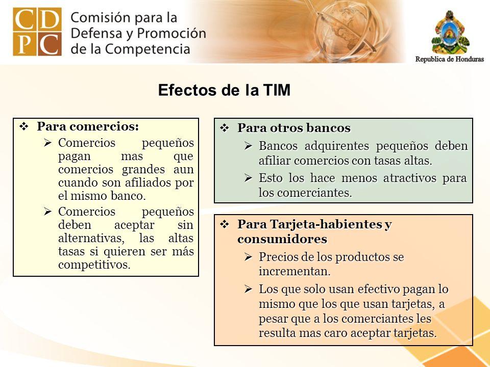 Efectos de la TIM Para comercios: Para comercios: Comercios pequeños pagan mas que comercios grandes aun cuando son afiliados por el mismo banco. Come