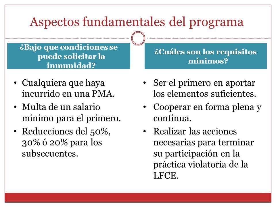 Aspectos fundamentales del programa Cualquiera que haya incurrido en una PMA.