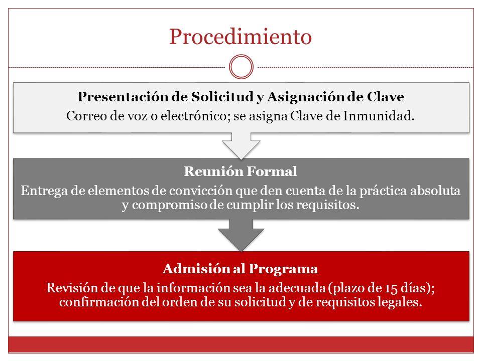 Procedimiento Admisión al Programa Revisión de que la información sea la adecuada (plazo de 15 días); confirmación del orden de su solicitud y de requisitos legales.