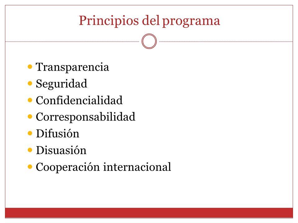 Principios del programa Transparencia Seguridad Confidencialidad Corresponsabilidad Difusión Disuasión Cooperación internacional
