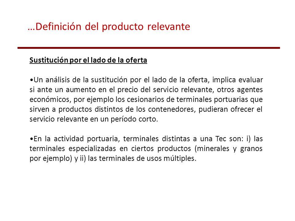 Sustitución por el lado de la oferta Un análisis de la sustitución por el lado de la oferta, implica evaluar si ante un aumento en el precio del servi
