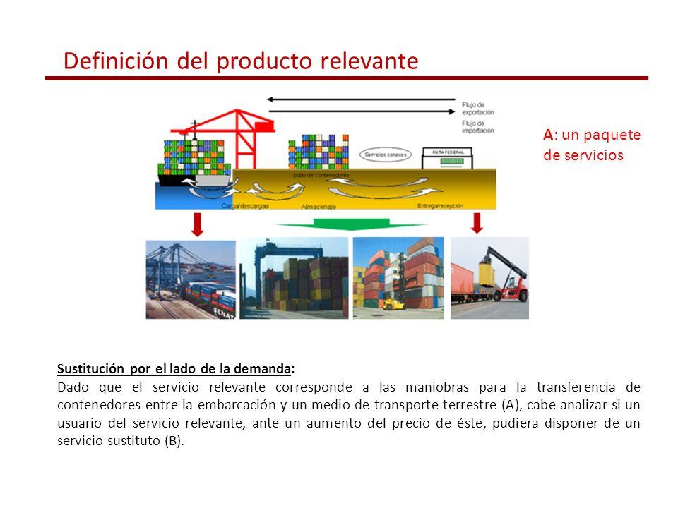 Sustitución por el lado de la demanda: Dado que el servicio relevante corresponde a las maniobras para la transferencia de contenedores entre la embar