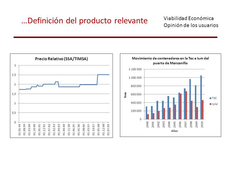 …Definición del producto relevante Viabilidad Económica Opinión de los usuarios