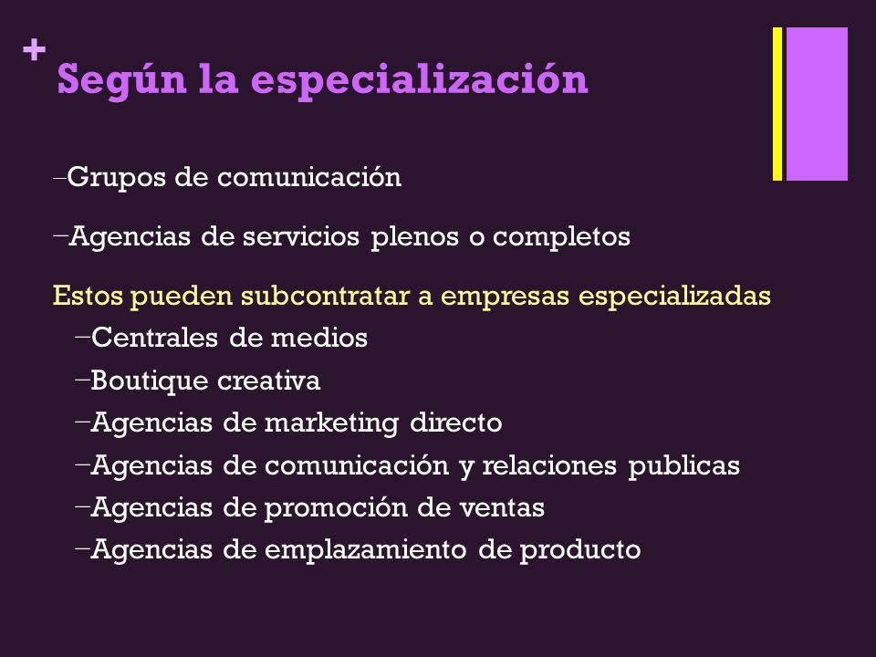 + Según la especialización Grupos de comunicación Agencias de servicios plenos o completos Estos pueden subcontratar a empresas especializadas Central