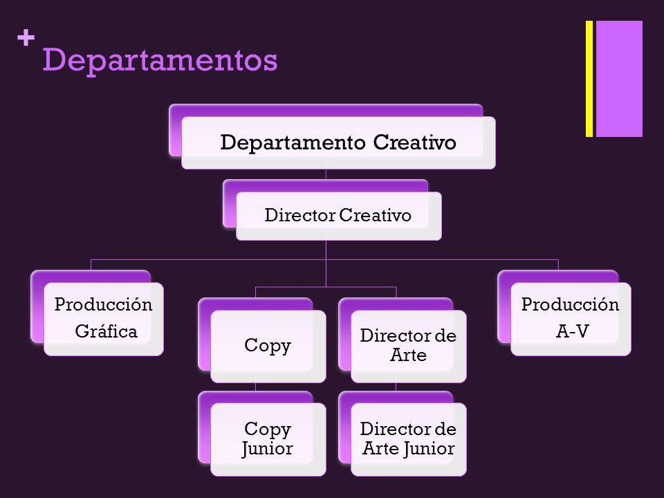 + Departamentos Departamento Creativo Director Creativo Producción Gráfica Copy Copy Junior Director de Arte Director de Arte Junior Producción A-V