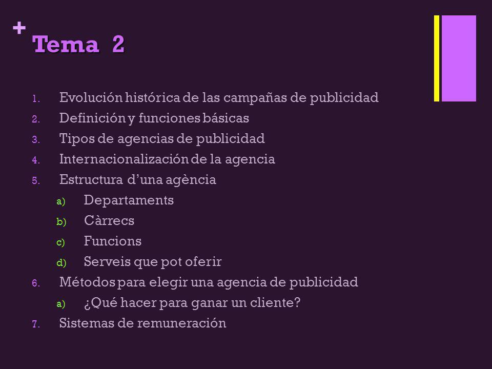 + Tema 2 1. Evolución histórica de las campañas de publicidad 2. Definición y funciones básicas 3. Tipos de agencias de publicidad 4. Internacionaliza