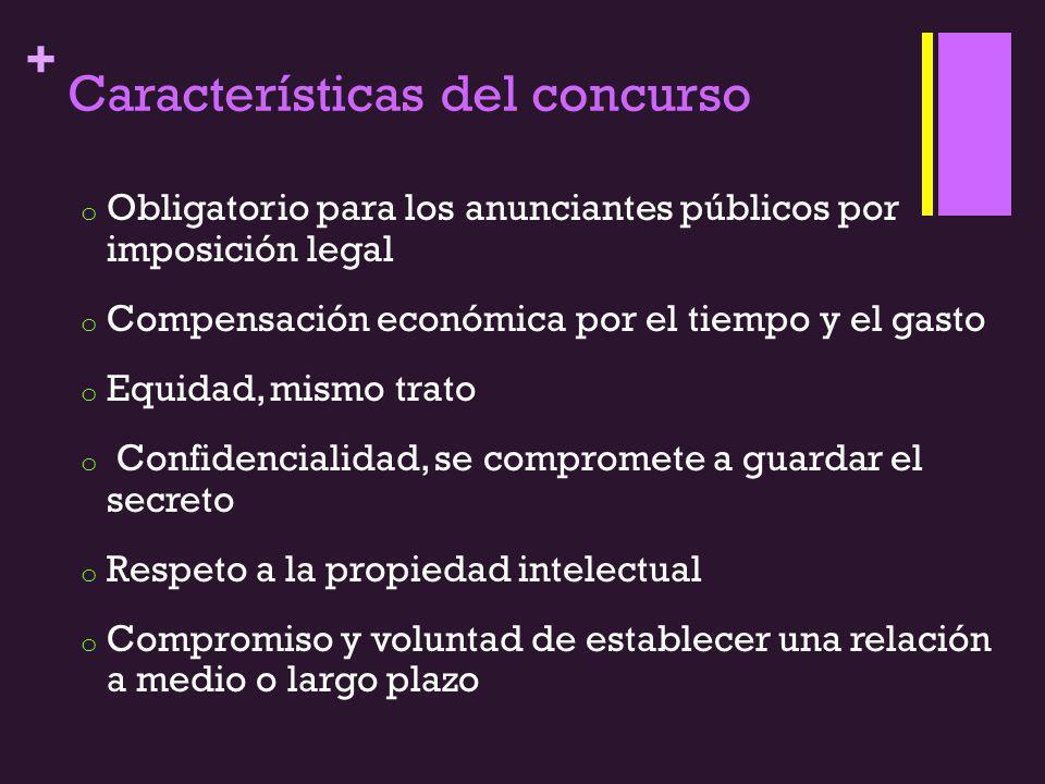 + Características del concurso o Obligatorio para los anunciantes públicos por imposición legal o Compensación económica por el tiempo y el gasto o Eq