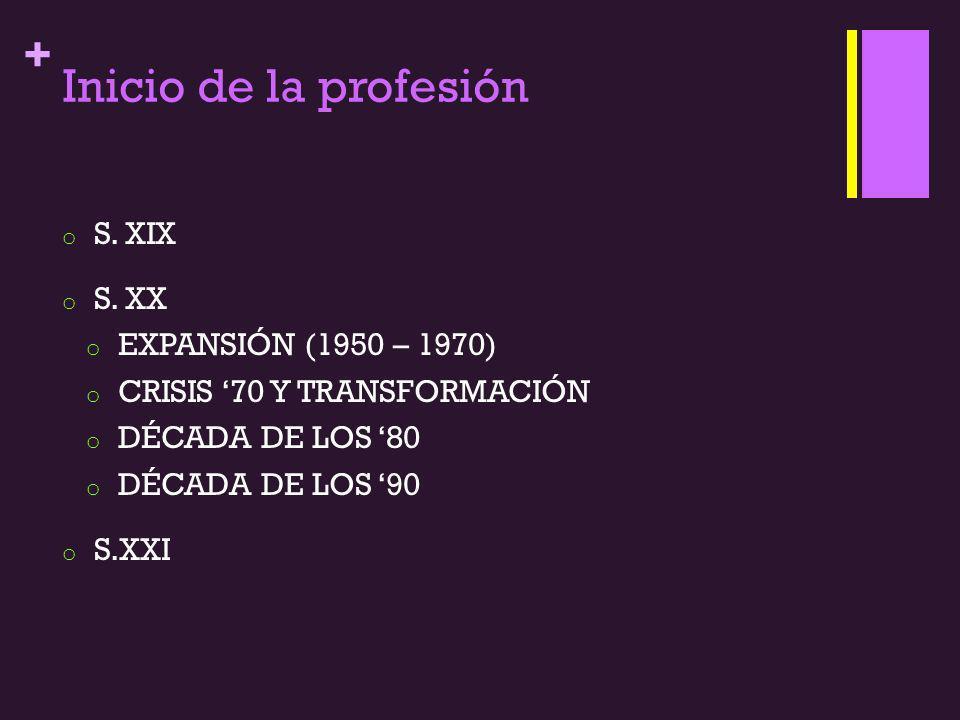 + Inicio de la profesión o S. XIX o S. XX o EXPANSIÓN (1950 – 1970) o CRISIS 70 Y TRANSFORMACIÓN o DÉCADA DE LOS 80 o DÉCADA DE LOS 90 o S.XXI