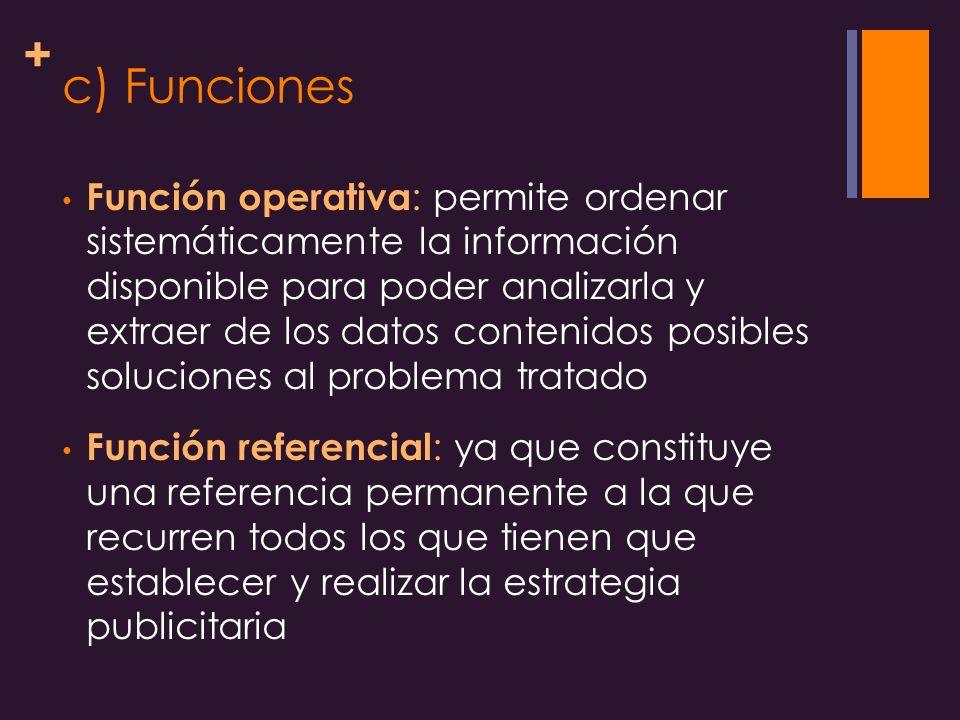 + c) Funciones Función operativa : permite ordenar sistemáticamente la información disponible para poder analizarla y extraer de los datos contenidos posibles soluciones al problema tratado Función referencial : ya que constituye una referencia permanente a la que recurren todos los que tienen que establecer y realizar la estrategia publicitaria