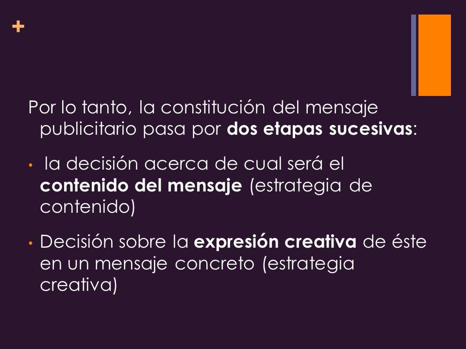 + Por lo tanto, la constitución del mensaje publicitario pasa por dos etapas sucesivas : la decisión acerca de cual será el contenido del mensaje (estrategia de contenido) Decisión sobre la expresión creativa de éste en un mensaje concreto (estrategia creativa)