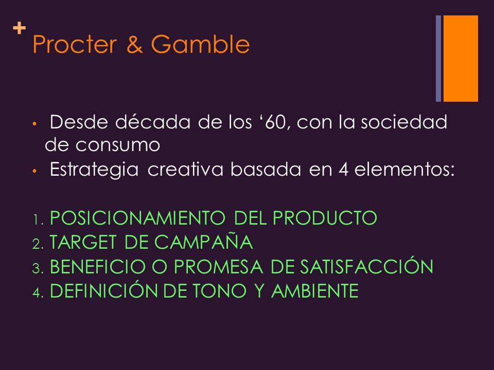 + Procter & Gamble Desde década de los 60, con la sociedad de consumo Estrategia creativa basada en 4 elementos: 1.