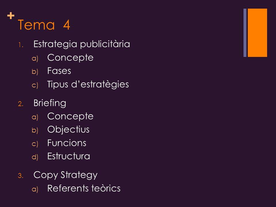 + Tema 4 1.Estrategia publicitària a) Concepte b) Fases c) Tipus destratègies 2.