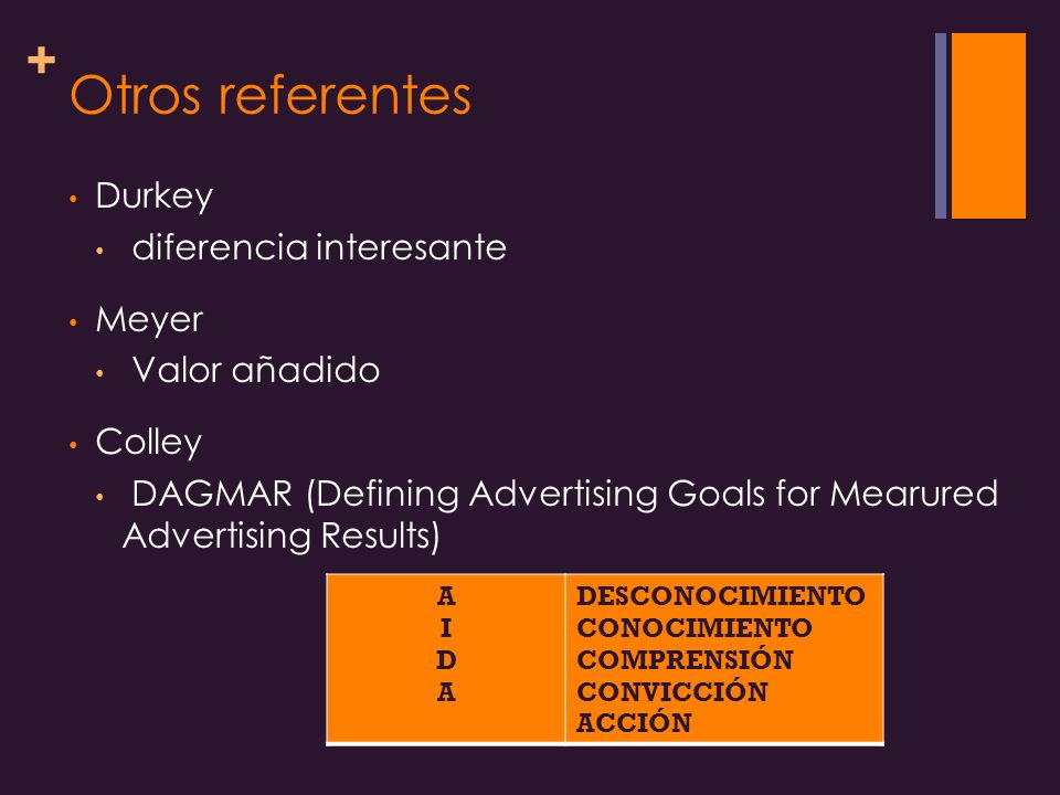 + Otros referentes Durkey diferencia interesante Meyer Valor añadido Colley DAGMAR (Defining Advertising Goals for Mearured Advertising Results) AIDAA