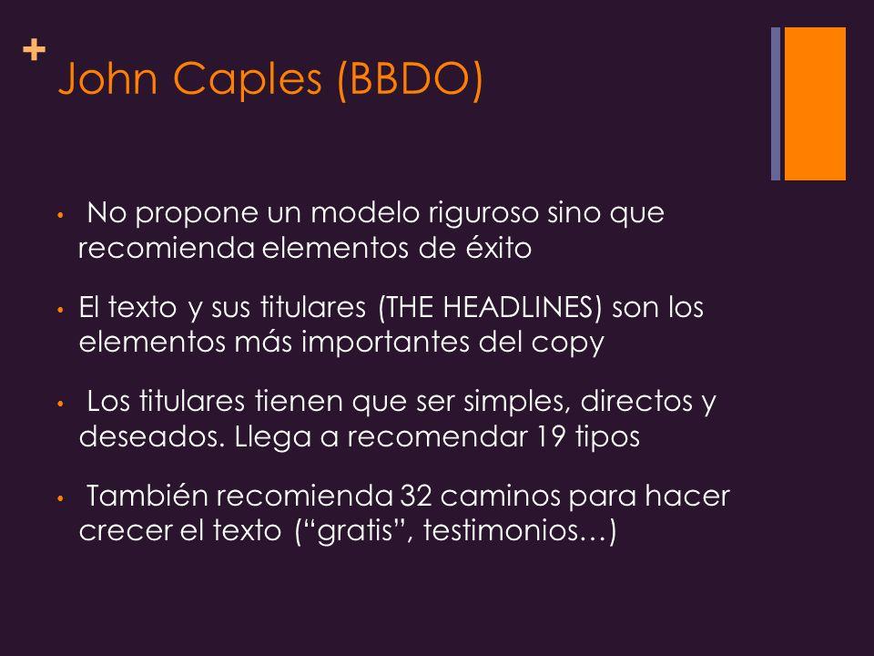 + John Caples (BBDO) No propone un modelo riguroso sino que recomienda elementos de éxito El texto y sus titulares (THE HEADLINES) son los elementos más importantes del copy Los titulares tienen que ser simples, directos y deseados.