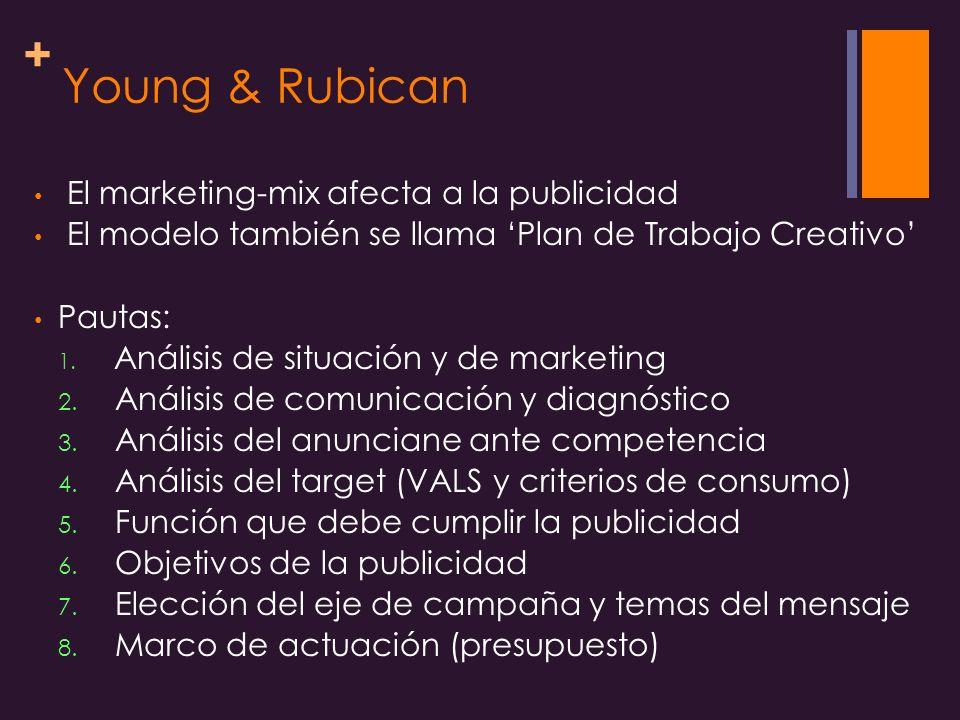 + Young & Rubican El marketing-mix afecta a la publicidad El modelo también se llama Plan de Trabajo Creativo Pautas: 1.