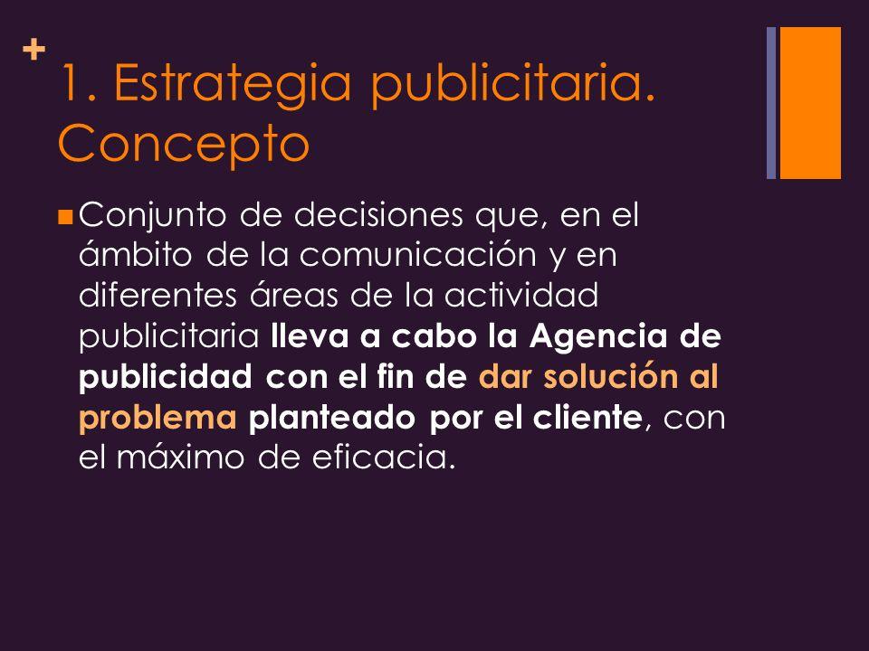 + 1.Estrategia publicitaria.