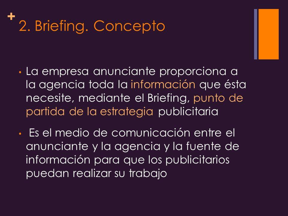 + 2.Briefing.