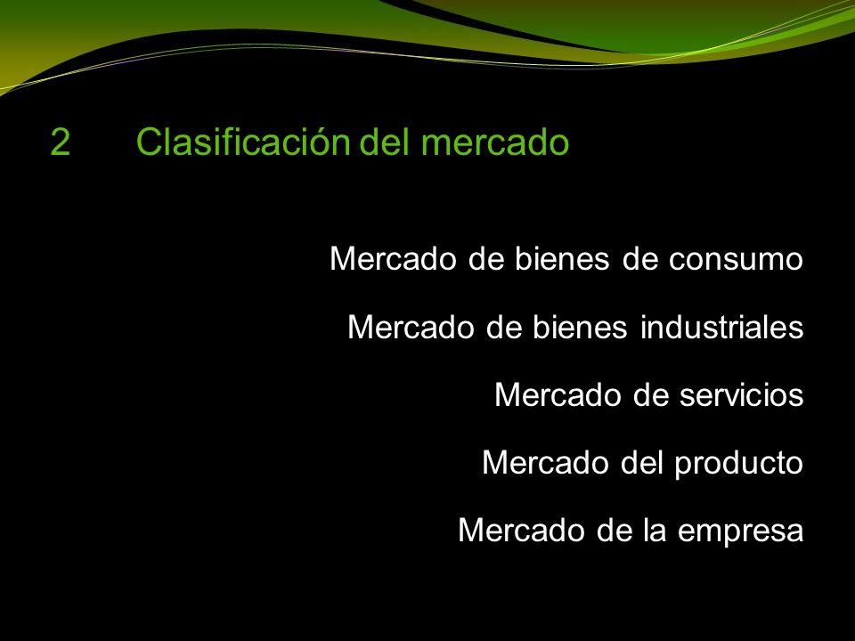 Factores de análisis del mercado Dimensión del mercado Evolución del mercado Sensibilidad de la demanda Estacionalidad de la demanda