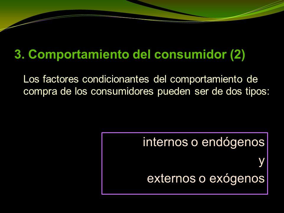 INTERNOS Motivación Percepción Experiencia y aprendizaje EXTERNOS Entorno Clase social Grupo social Factores influyentes