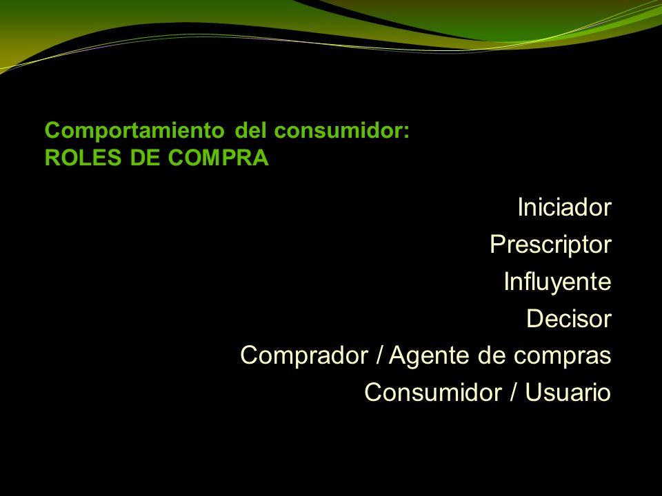 Decisiones de Compra del Consumidor Elección del producto/servicio y marca Elección del punto de venta El momento de compra La cantidad comprada