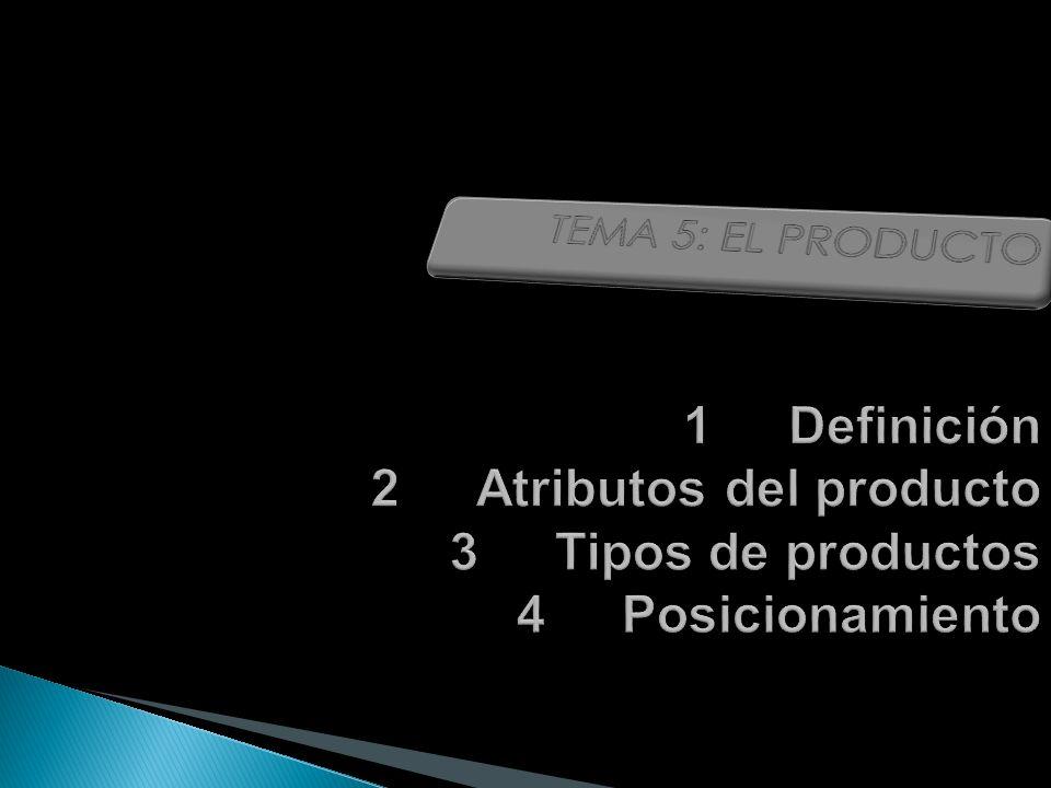1Definición 2Atributos del producto 3Tipos de productos 4Posicionamiento