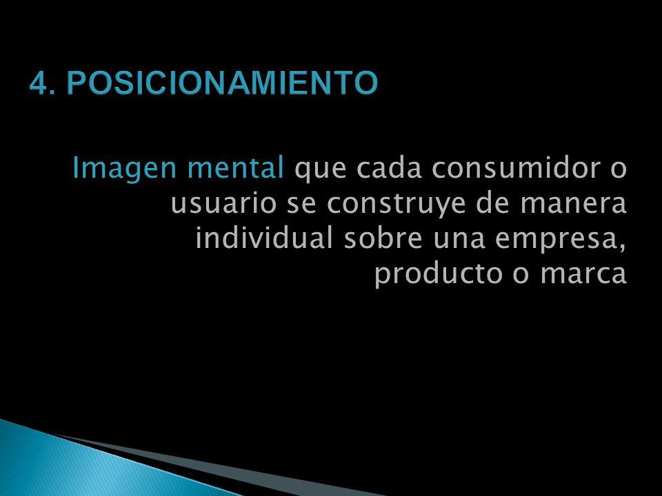 Imagen mental que cada consumidor o usuario se construye de manera individual sobre una empresa, producto o marca 4.