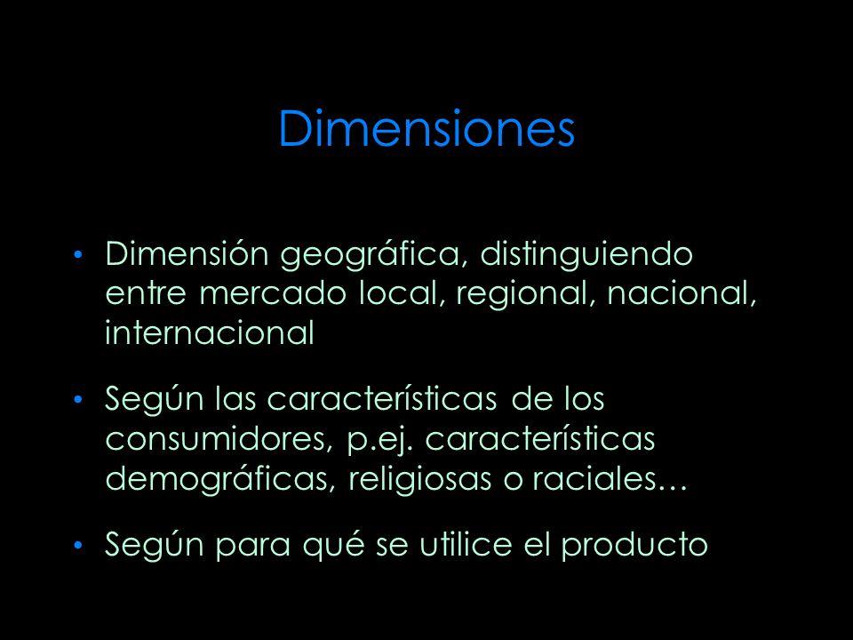 Dimensiones Dimensión geográfica, distinguiendo entre mercado local, regional, nacional, internacional Según las características de los consumidores,