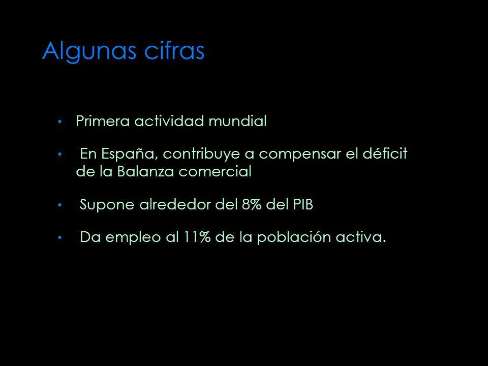 Algunas cifras Primera actividad mundial En España, contribuye a compensar el déficit de la Balanza comercial Supone alrededor del 8% del PIB Da emple