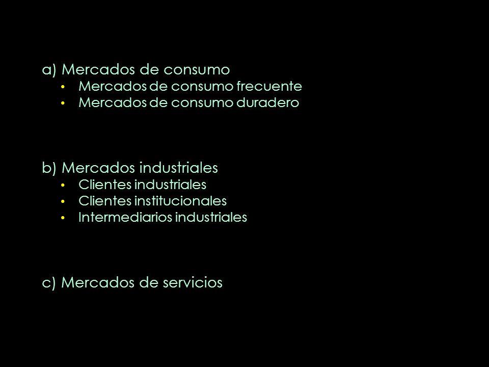 a) Mercados de consumo Mercados de consumo frecuente Mercados de consumo duradero b) Mercados industriales Clientes industriales Clientes instituciona