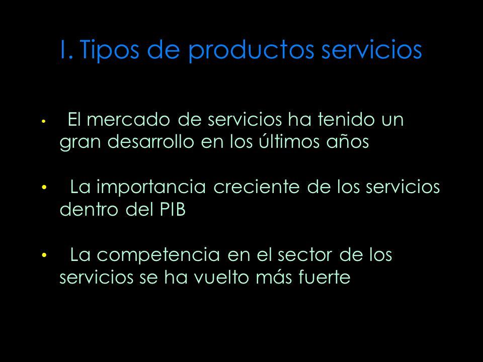 I. Tipos de productos servicios El mercado de servicios ha tenido un gran desarrollo en los últimos años La importancia creciente de los servicios den