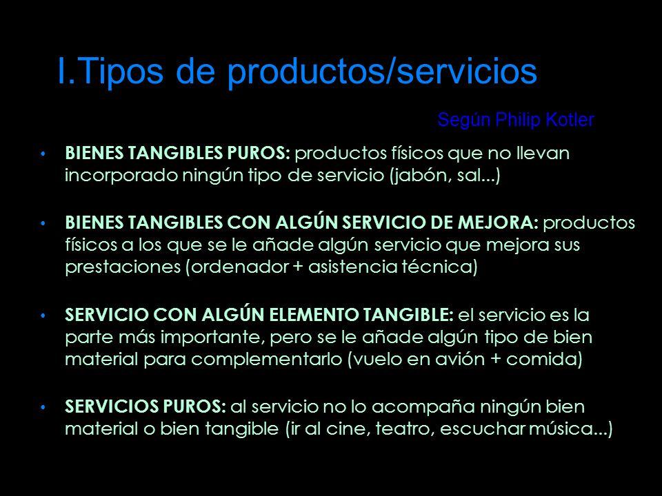 I.Tipos de productos/servicios BIENES TANGIBLES PUROS: productos físicos que no llevan incorporado ningún tipo de servicio (jabón, sal...) BIENES TANG