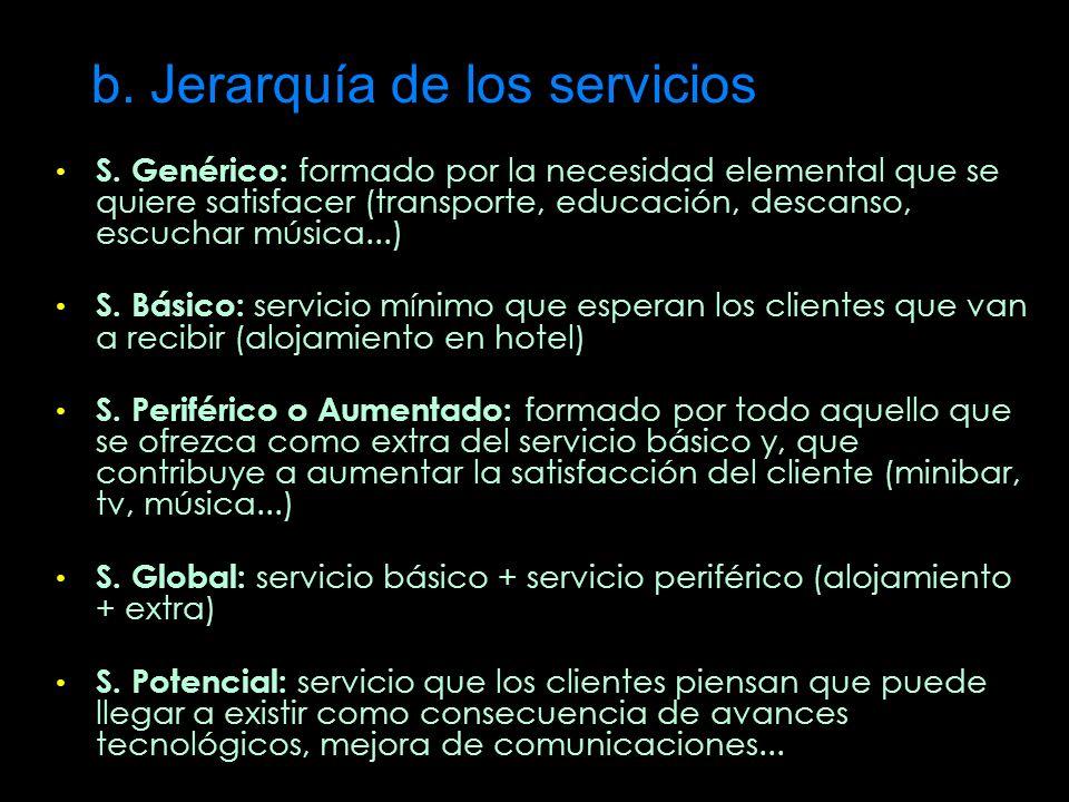 b. Jerarquía de los servicios S. Genérico: formado por la necesidad elemental que se quiere satisfacer (transporte, educación, descanso, escuchar músi