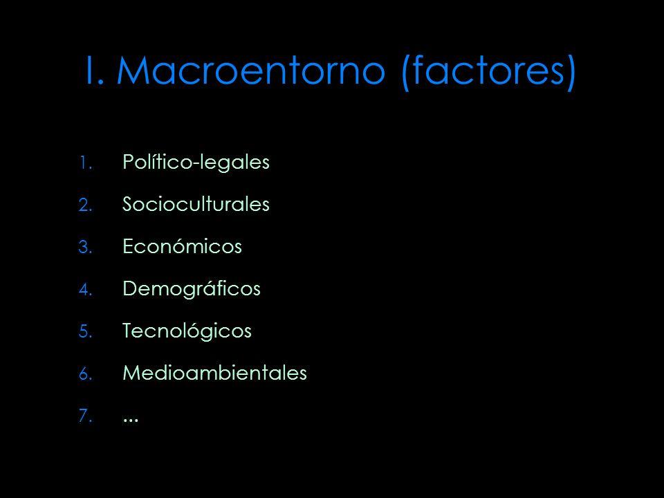 I. Macroentorno (factores) 1. Político-legales 2. Socioculturales 3. Económicos 4. Demográficos 5. Tecnológicos 6. Medioambientales 7....