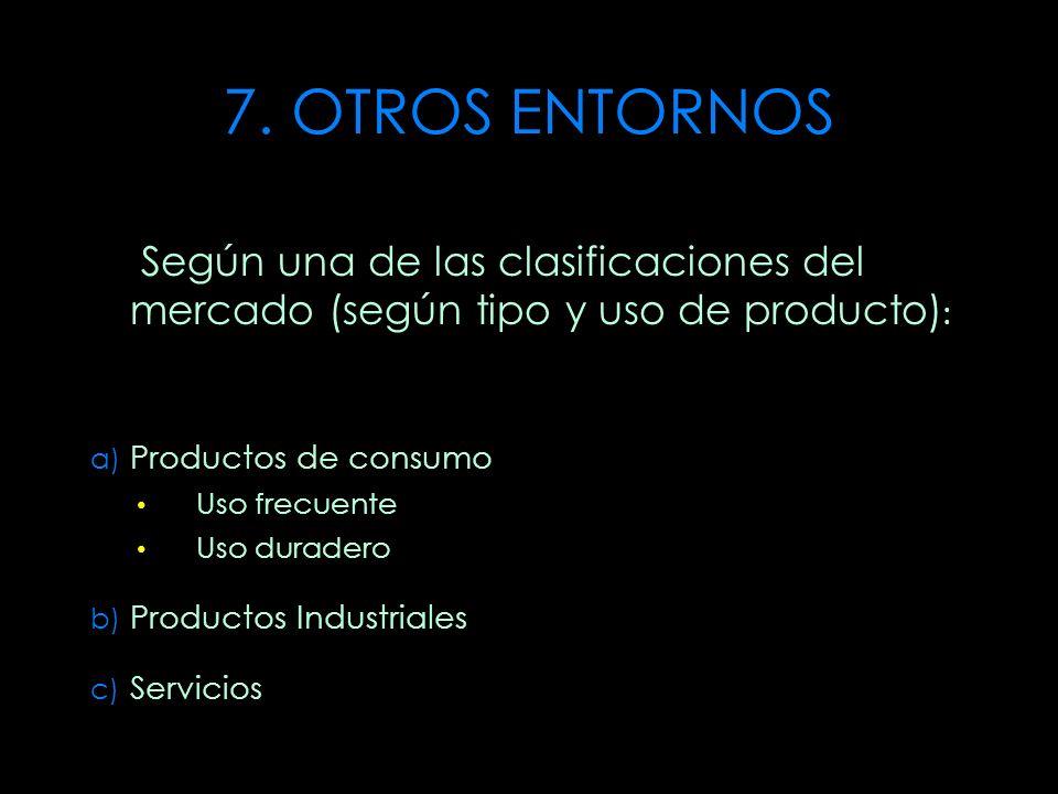 7. OTROS ENTORNOS Según una de las clasificaciones del mercado (según tipo y uso de producto) : a) Productos de consumo Uso frecuente Uso duradero b)