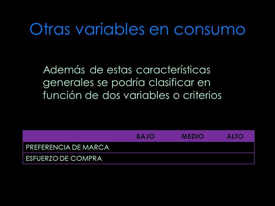 Otras variables en consumo Además de estas características generales se podría clasificar en función de dos variables o criterios BAJOMEDIOALTO PREFER
