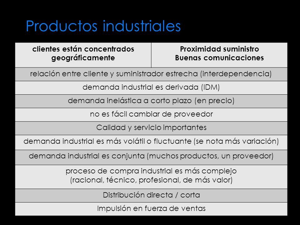 Productos industriales clientes están concentrados geográficamente Proximidad suministro Buenas comunicaciones relación entre cliente y suministrador