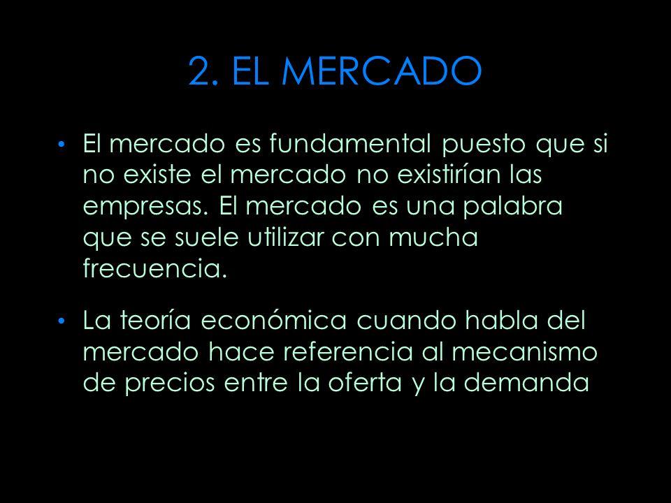 2. EL MERCADO El mercado es fundamental puesto que si no existe el mercado no existirían las empresas. El mercado es una palabra que se suele utilizar