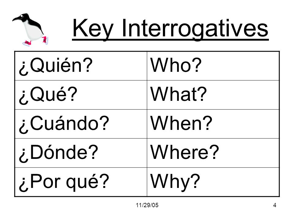 11/29/054 Key Interrogatives ¿Quién Who ¿Qué What ¿Cuándo When ¿Dónde Where ¿Por qué Why
