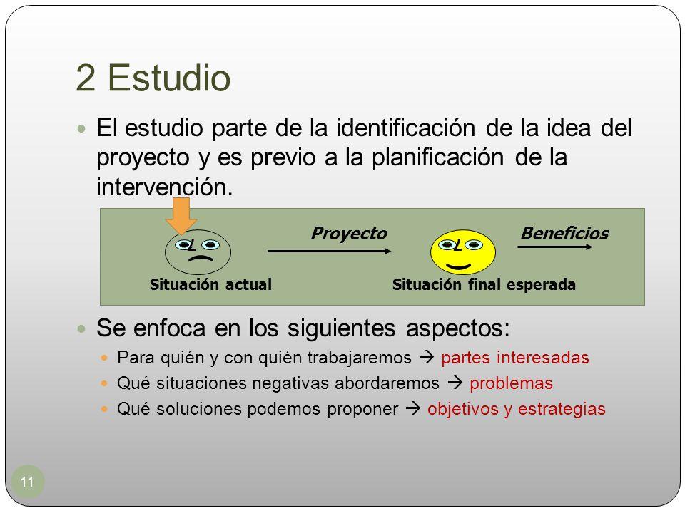 2 Estudio 11 El estudio parte de la identificación de la idea del proyecto y es previo a la planificación de la intervención. Se enfoca en los siguien