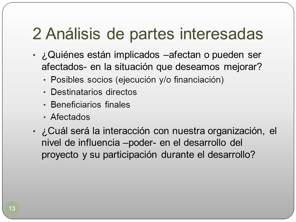 2 Análisis de partes interesadas 13 ¿Quiénes están implicados –afectan o pueden ser afectados- en la situación que deseamos mejorar? Posibles socios (