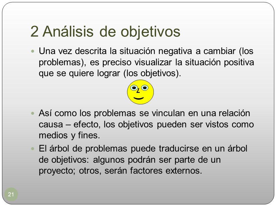 2 Análisis de objetivos 21 Una vez descrita la situación negativa a cambiar (los problemas), es preciso visualizar la situación positiva que se quiere