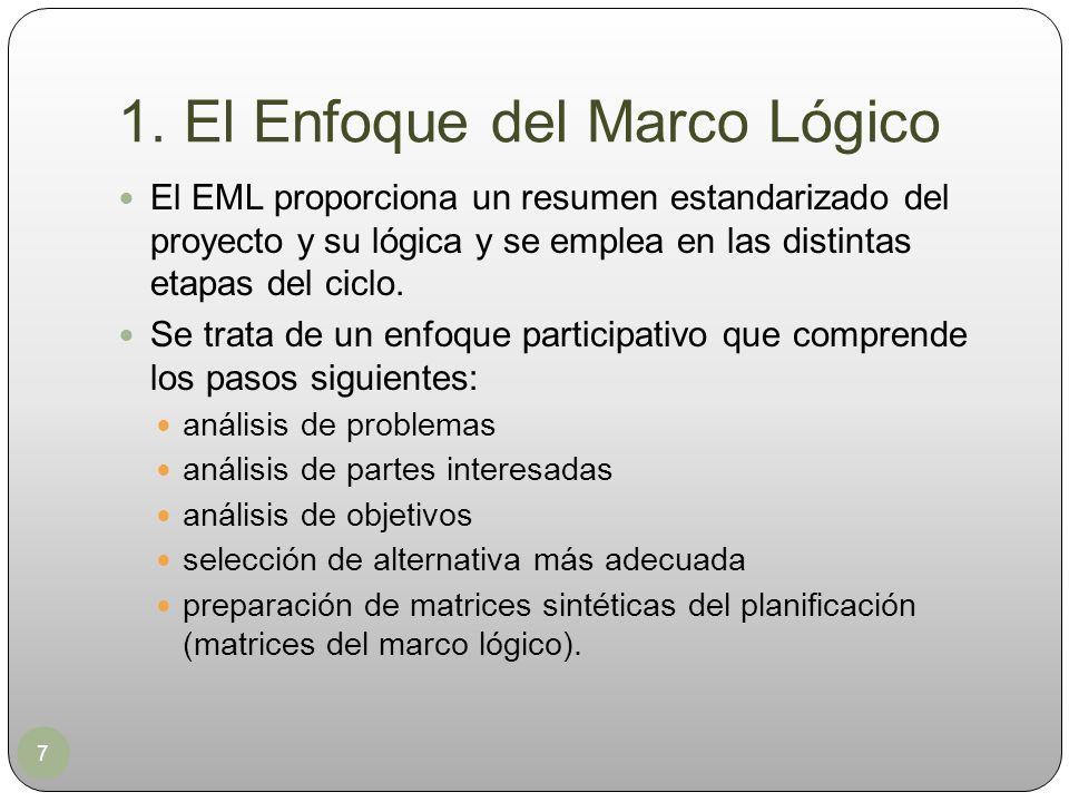 1. El Enfoque del Marco Lógico 7 El EML proporciona un resumen estandarizado del proyecto y su lógica y se emplea en las distintas etapas del ciclo. S