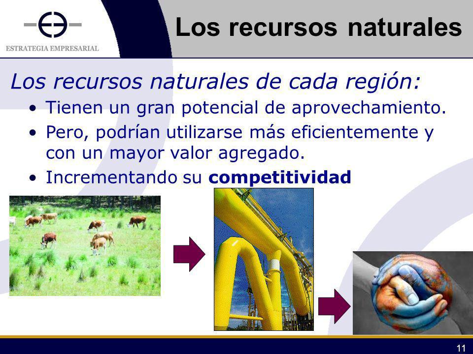 11 Los recursos naturales de cada región: Tienen un gran potencial de aprovechamiento. Pero, podrían utilizarse más eficientemente y con un mayor valo
