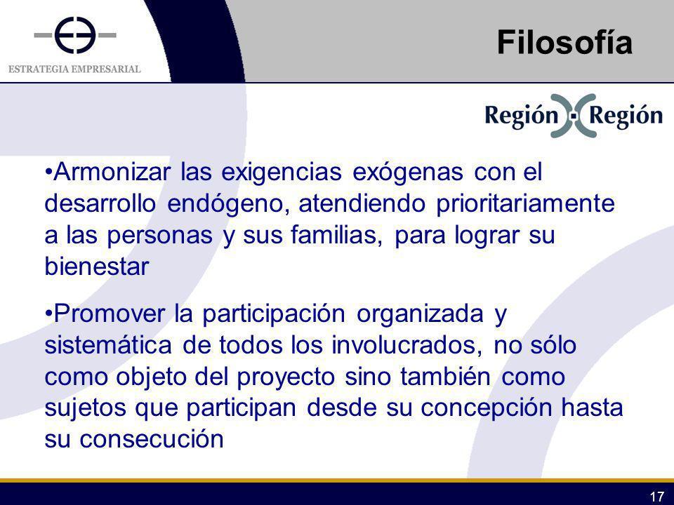 17 Filosofía Armonizar las exigencias exógenas con el desarrollo endógeno, atendiendo prioritariamente a las personas y sus familias, para lograr su b