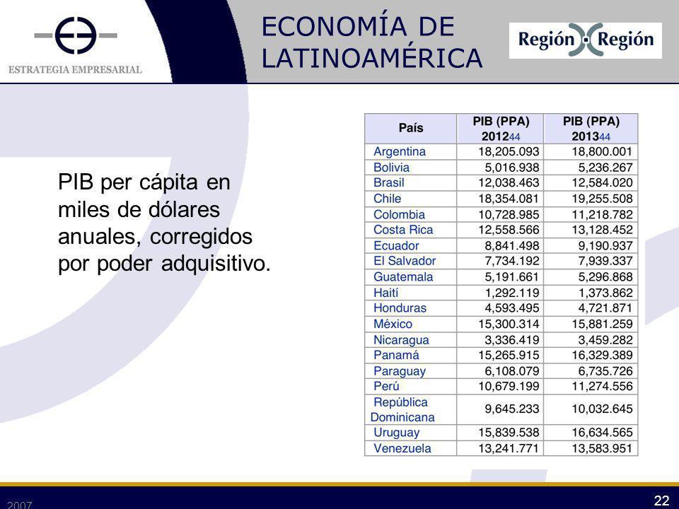 ECONOMÍA DE LATINOAMÉRICA 2007 22 PIB per cápita en miles de dólares anuales, corregidos por poder adquisitivo.