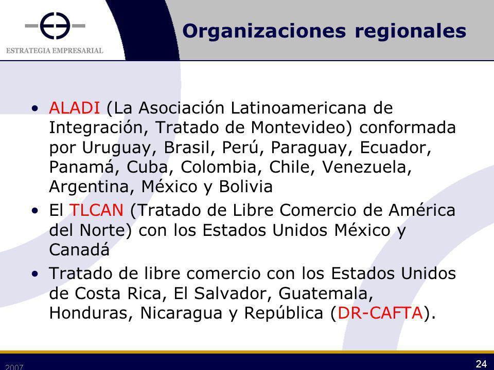 Organizaciones regionales ALADI (La Asociación Latinoamericana de Integración, Tratado de Montevideo) conformada por Uruguay, Brasil, Perú, Paraguay,