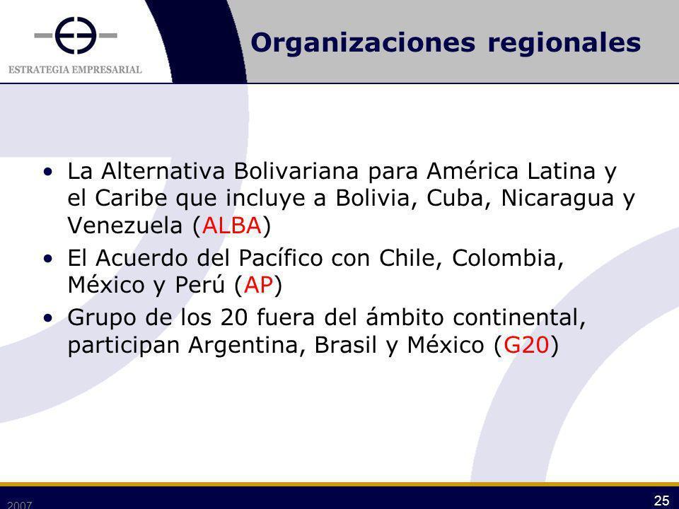 Organizaciones regionales La Alternativa Bolivariana para América Latina y el Caribe que incluye a Bolivia, Cuba, Nicaragua y Venezuela (ALBA) El Acue